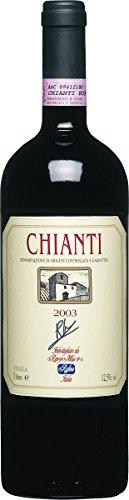 Chianti 'Renzo M.' DOCG von Renzo Masi aus Italien/Toskana (1 x 1,0 l)